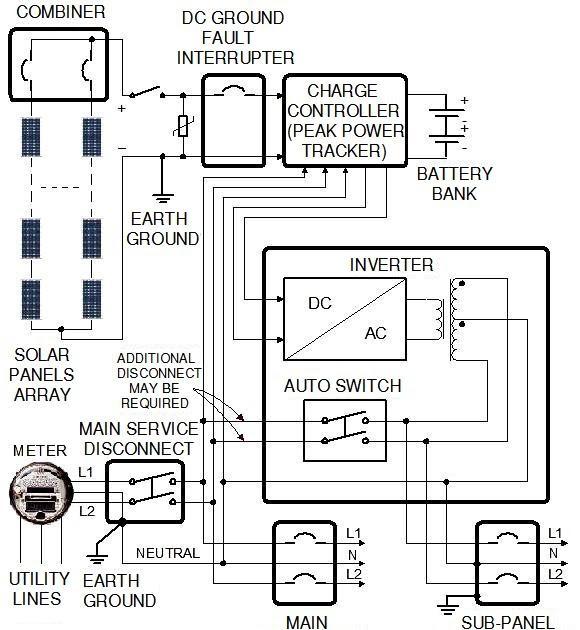 diy solar panel system wiring diagram