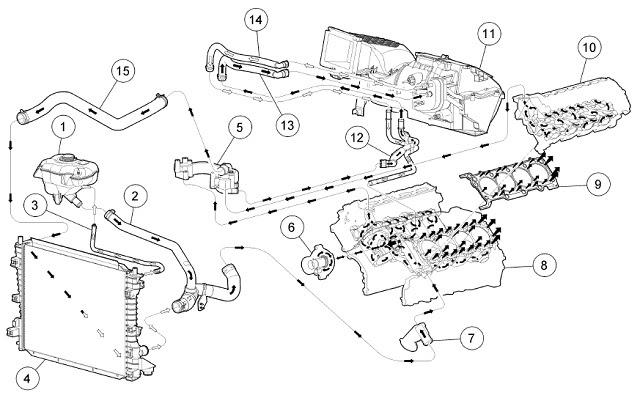 Wiring Diagram: 2 Ford 46 Coolant Flow Diagram