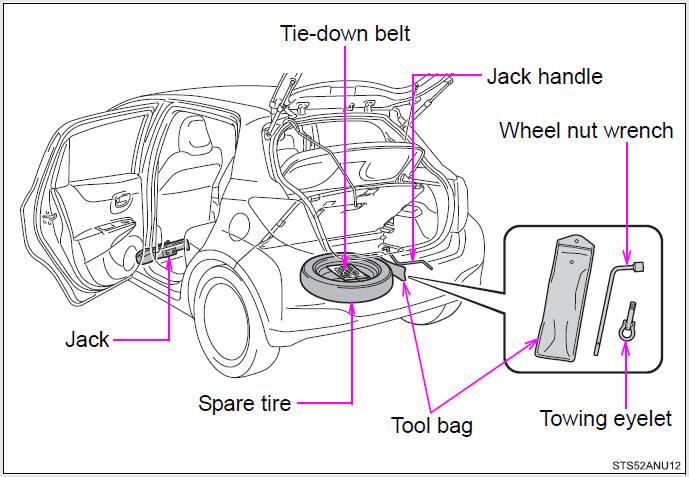 Bestseller: Toyota Yaris Owners Manuals