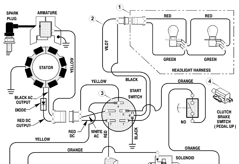 Wiring Diagram: 34 Lawn Tractor Ignition Switch Wiring Diagram