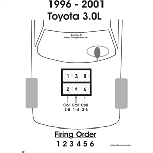 Wiring Diagram: 11 2007 Toyota Camry Ignition Coil Diagram