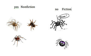 iPads in Kindergarten: Nonfiction vs. Fiction--Exit slip