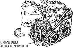 Wiring Diagram Database: Mazda 6 Serpentine Belt Diagram
