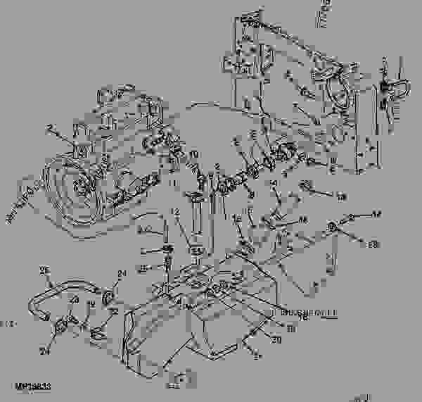 HOW TO Read John Deere 7775 Wiring Diagram