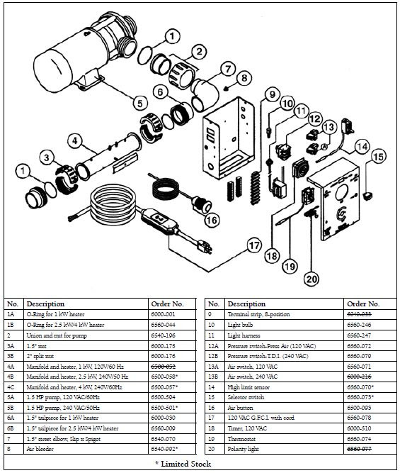 Hot Tub Thermostat Wiring Diagram