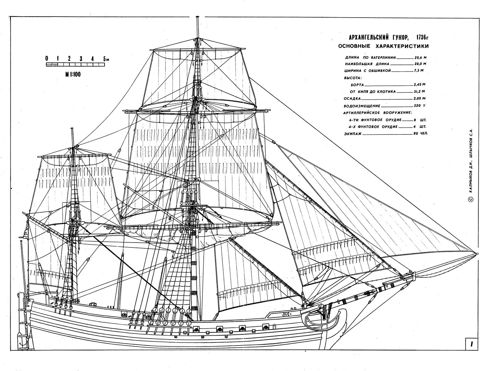 Archive Free balsa wood model boat plans ~ A. Jke