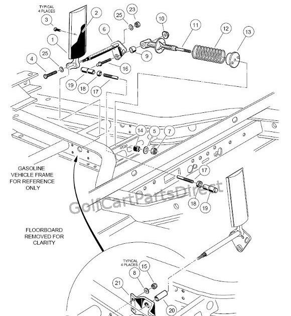 1999 Ezgo Txt Wiring Diagram / 1999 Ez Go Txt Wiring