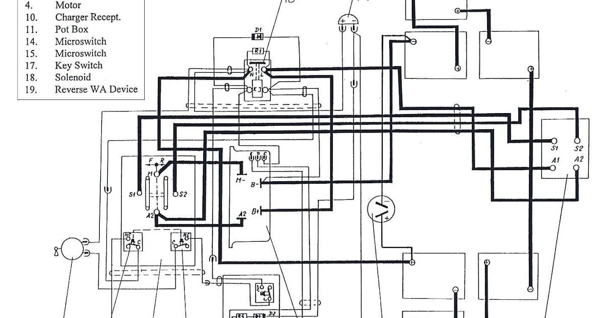 INSPIRING DIAGRAM: Car Wiring Diagram Maker