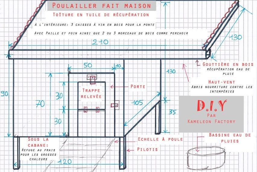 plan dun poulailler pdf