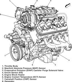5 3l Engine Diagram