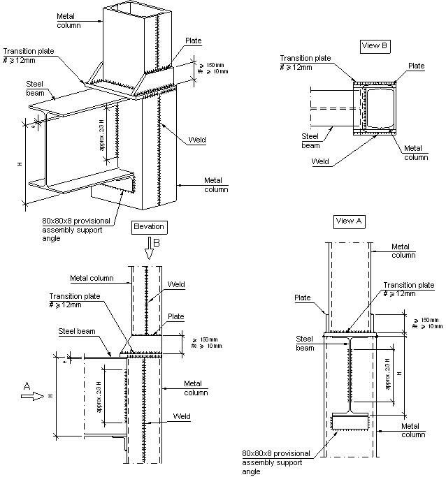 6 INFO CHANNEL INFORMATION SYSTEM PDF PDF DOC