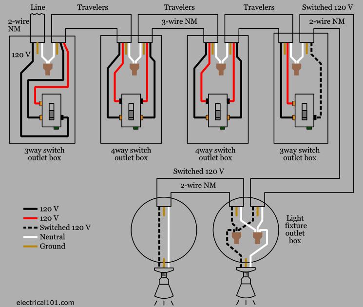 2527 Download 4 Wire Switch Wiring Diagram ePub ~ 837 ZIP