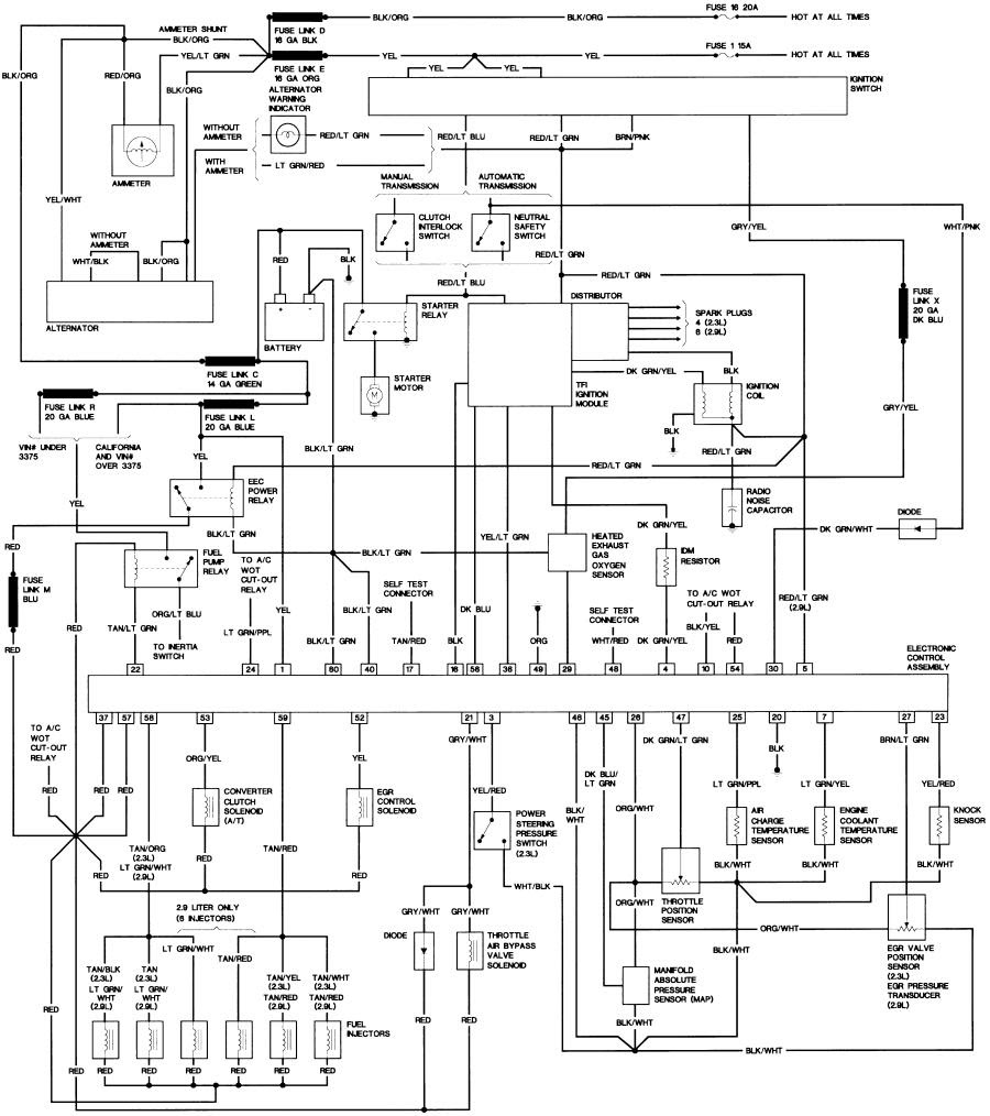 hight resolution of 1988 ranger instrument cluster wiring diagram pinout the wiring