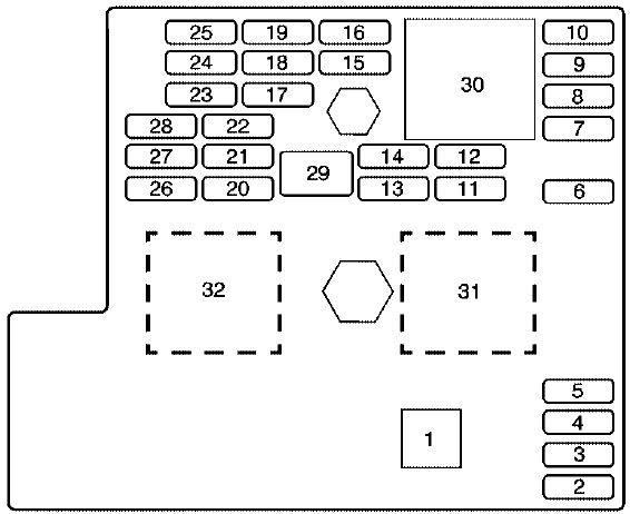 Fuse Box Wiring Manual: 2005 Chevy Cobalt Fuse Diagram