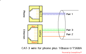 Home Phone Wiring Diagram Using Cat5 Cable | Home Wiring and Electrical Diagram