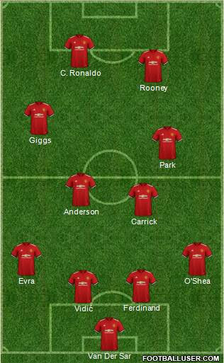 Manchester United 2008 Squad : manchester, united, squad, Manchester, United, Lineup