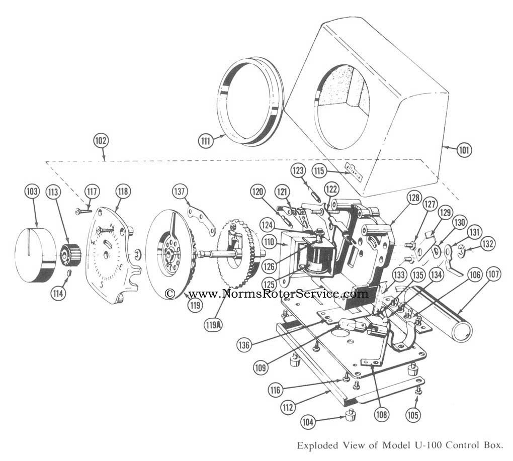 [Get 42+] Channel Master Tv Antenna Rotor Wiring Diagram