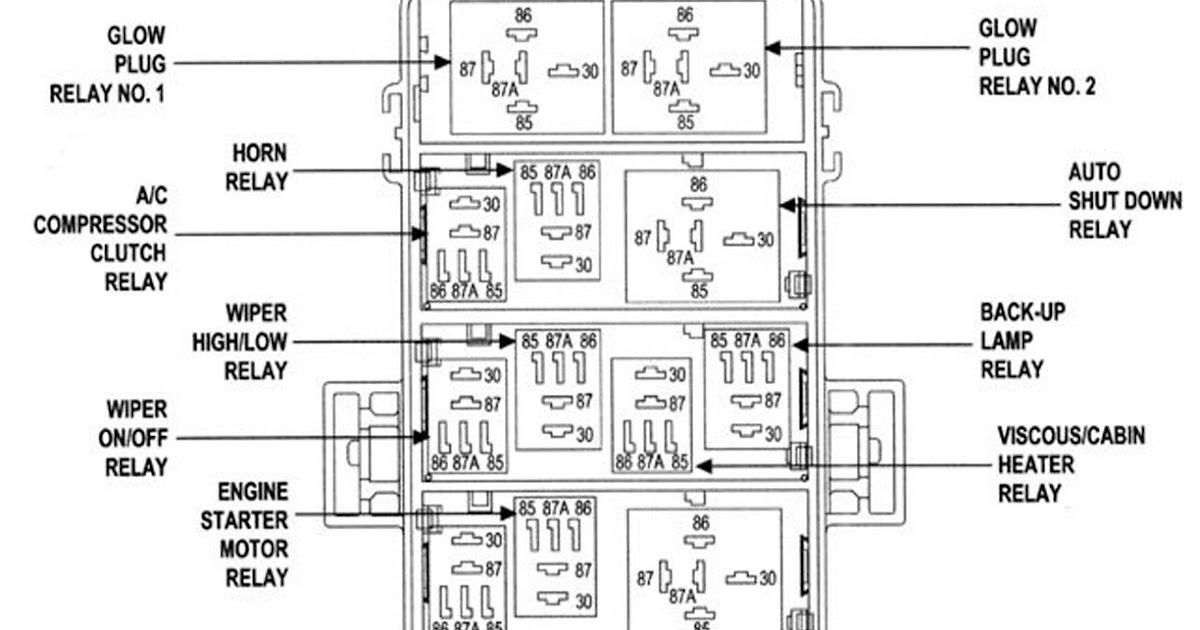 2004 Chevy Trailblazer Fuse Box Diagram / Interior Fuse