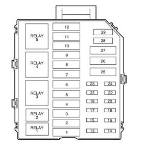 1999 Lincoln Town Car Fuse Box Diagram
