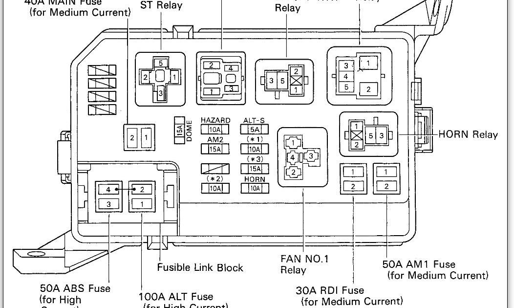 2004 Toyota Corolla Fuse Box Diagram / Interior Fuse Box