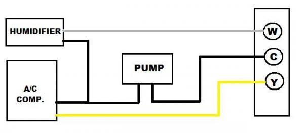Condensate Pump Safety Switch Wiring Diagram / Zoeller