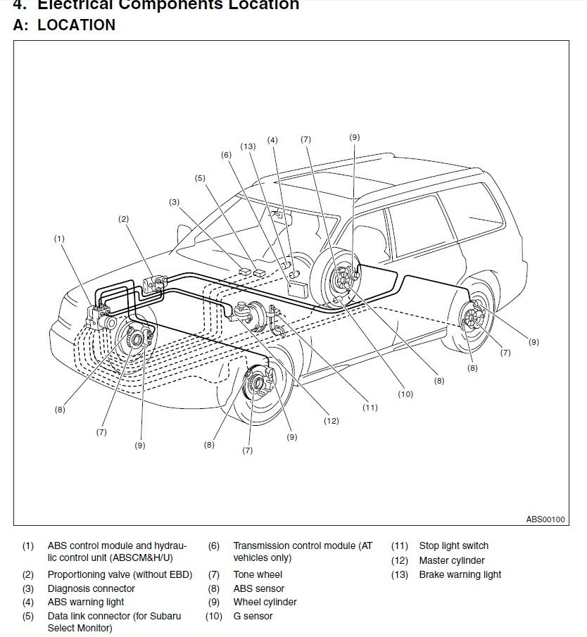 19 New Subaru Legacy Wiring Diagram
