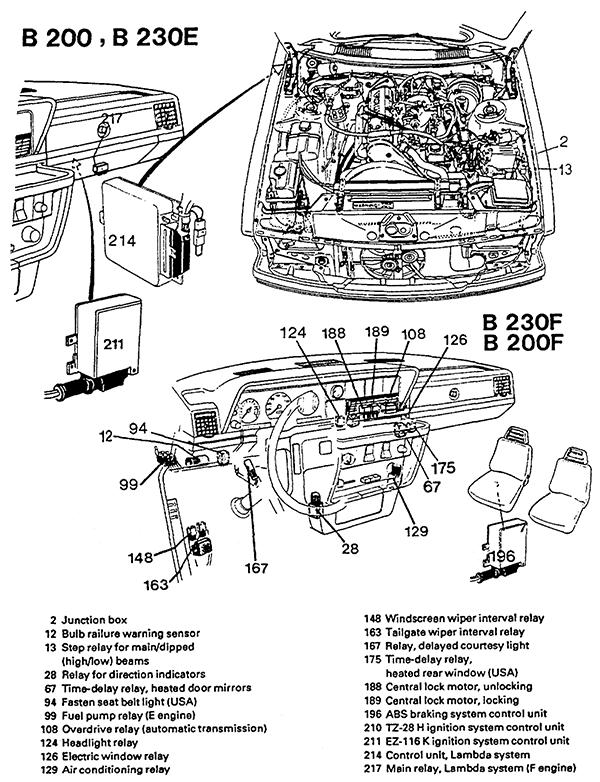 [Get 45+] Volvo 240 Fuel Pump Relay Wiring Diagram
