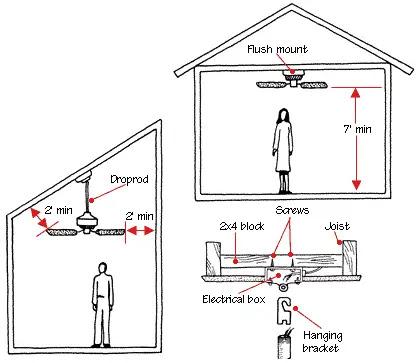 Wiring A Light Fixture Diagram