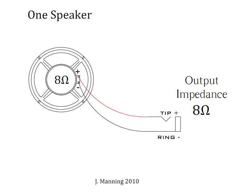 2 Ohm Speaker Wiring Diagrams / 4 Svc 4ohm Subwoofer