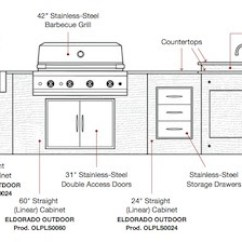 Outdoor Kitchen Bbq Kits Refacing Thermofoil Cabinets Kitchens Master Bedroom Paint Ideas Photos Bob S Blogs