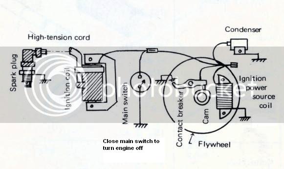 Wiring Diagram Of Honda Tmx 155 Contact Point