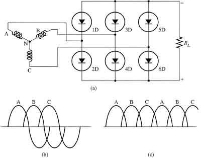 Three Phase Full Wave Bridge Rectifier Circuit Diagram