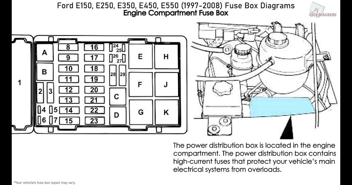 1996 Ford Econoline Van Fuse Diagram : Ford 300 Wiring