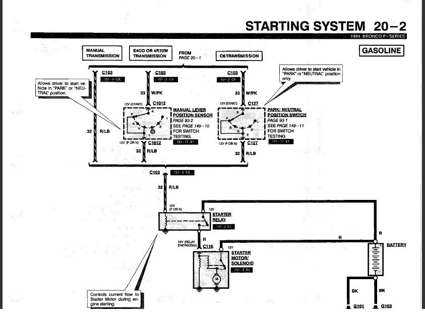 33 1994 Ford F150 Starter Solenoid Wiring Diagram