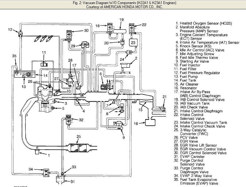 93 Honda Accord Fuel Pump Wiring Diagram / Acura Fuel Pump