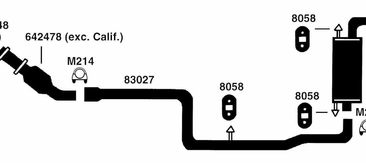97 Dodge Ram Infinity Wiring Diagram / Dodge Dakota Stereo