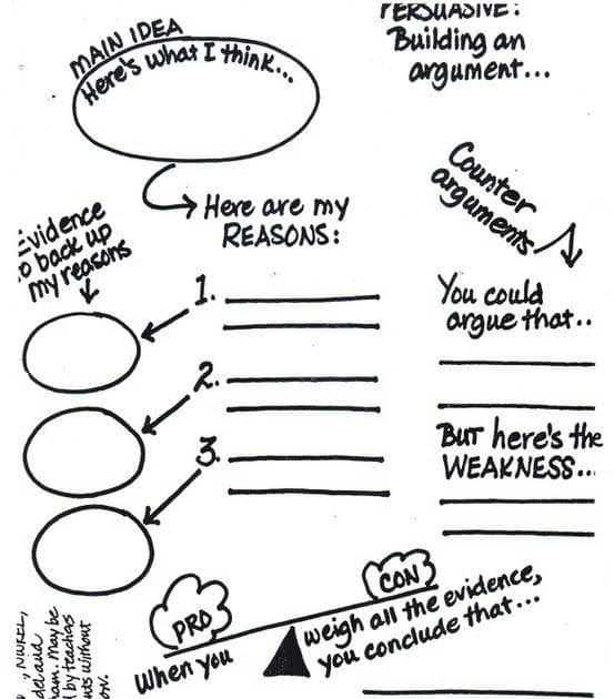 33 ARGUMENTATIVE WRITING GRAPHIC ORGANIZER MIDDLE SCHOOL