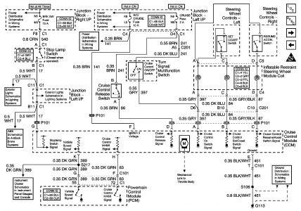 2000 Chevy Impala Radio Wiring Diagram