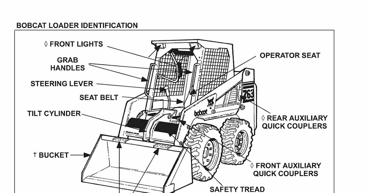 [DIAGRAM] John Deere 325 Lawn Tractor Wiring Diagram FULL