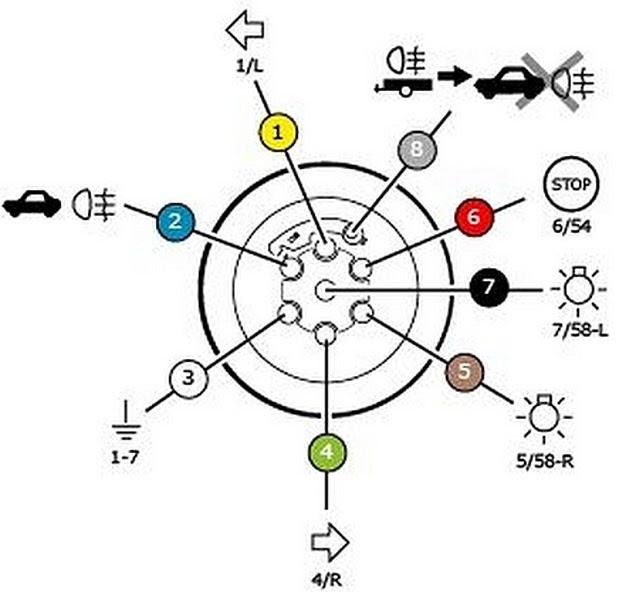 Van Wiring Diagram