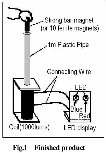 Free Science Fair Projects Experiments: makes electricity
