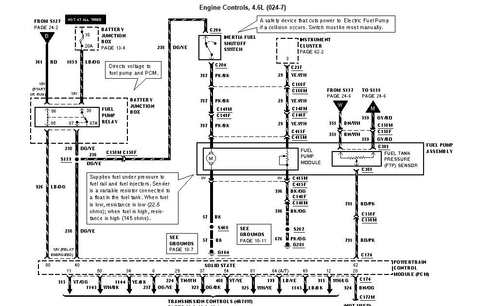 25 2000 Ford F150 Starter Solenoid Wiring Diagram