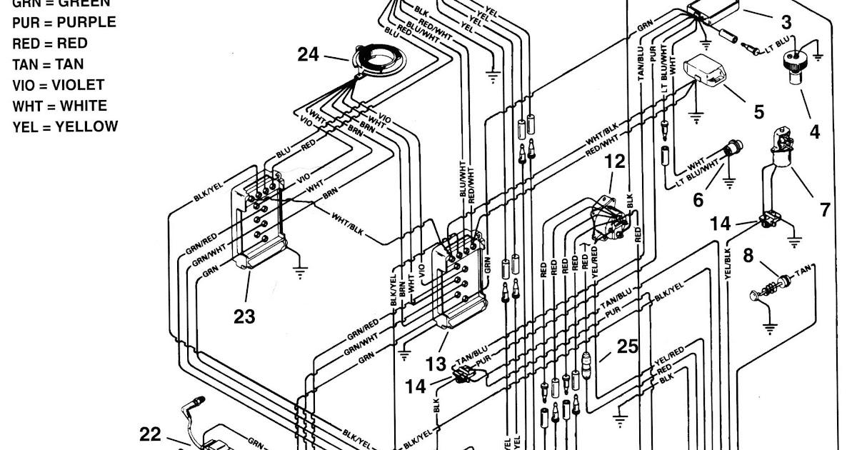 [DIAGRAM] 1999 Honda Civic Ignition Wiring Diagram