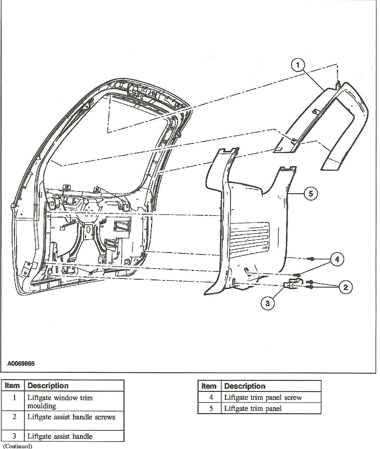 Autosportswiring: 99 Expedition Tailgate Wiring Harness