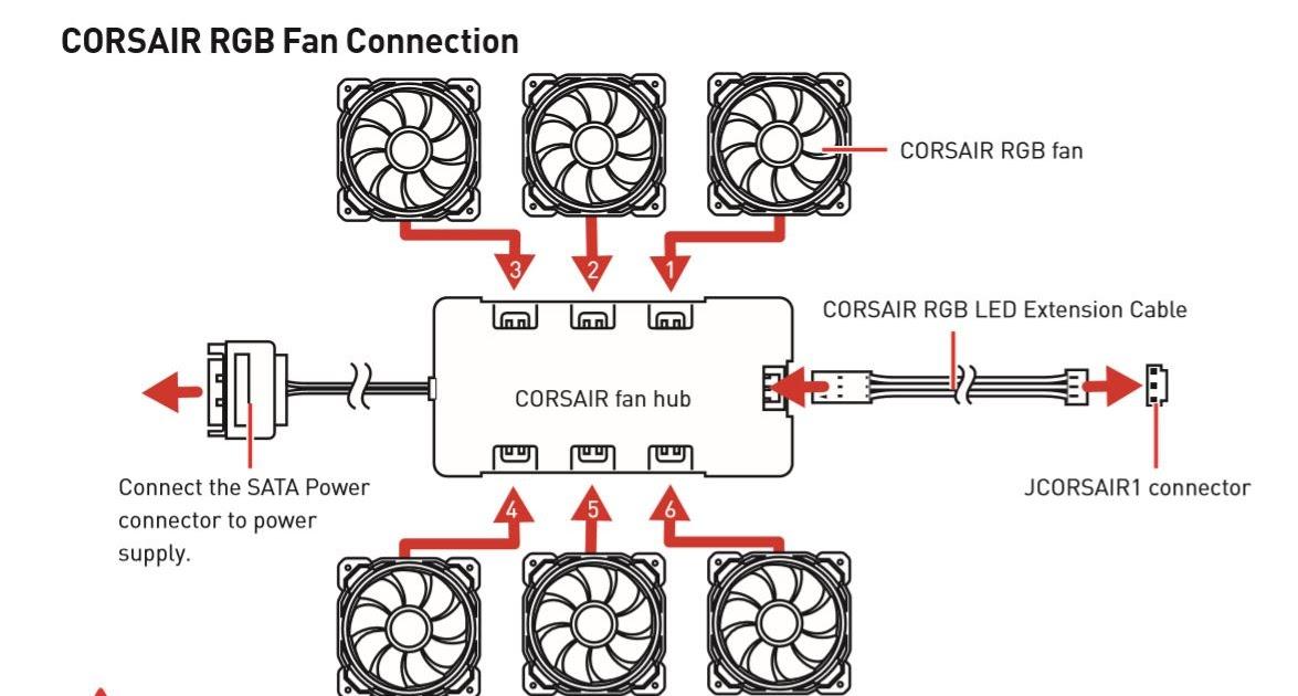 60 Luxury Rgb Fan Wiring Diagram