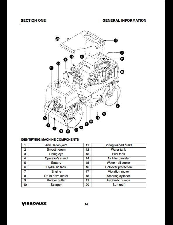 17 Inspirational John Deere 445 Wiring Diagram
