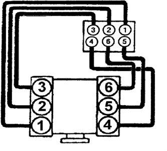 roger vivi ersaks: 2004 Ford Freestar Ignition Wiring Diagram