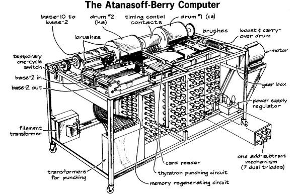 AMICOR: THE MAN WHO INVENTED THE COMPUTER