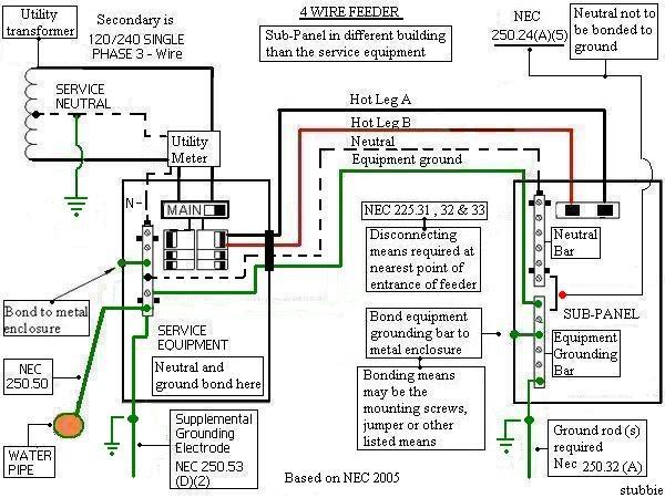 6 Wire Trailer Plug Wiring Diagram Basic Electrical Wiring Panel Wiring Diagram Switch Dpdt