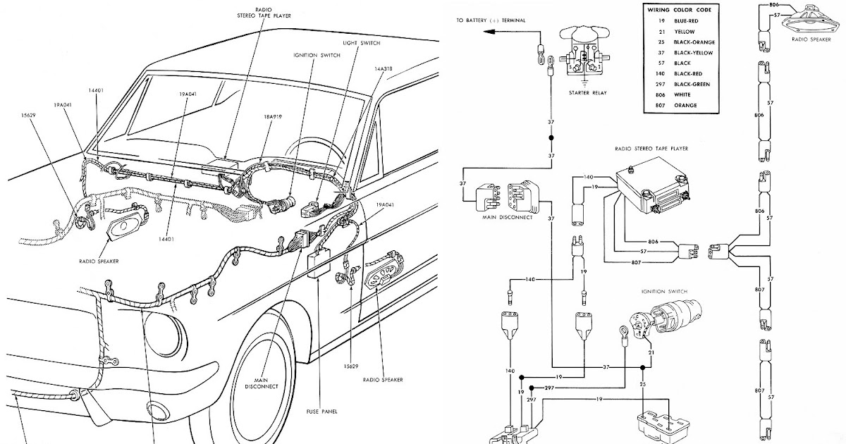 ONLINE PDF 1967 Ford Mustang Fuse Box Diagram